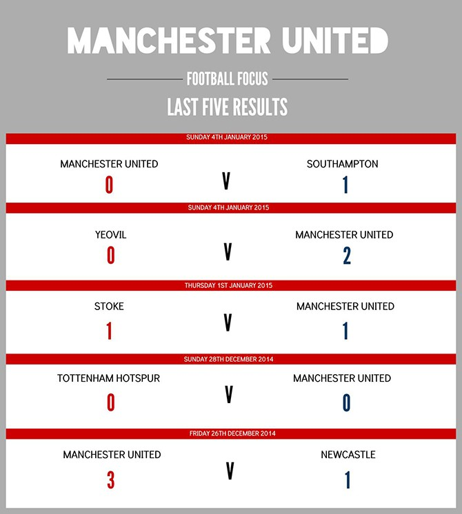 FF Man Utd