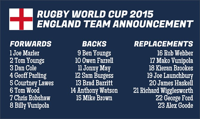 RWC Eng v Wal Teams
