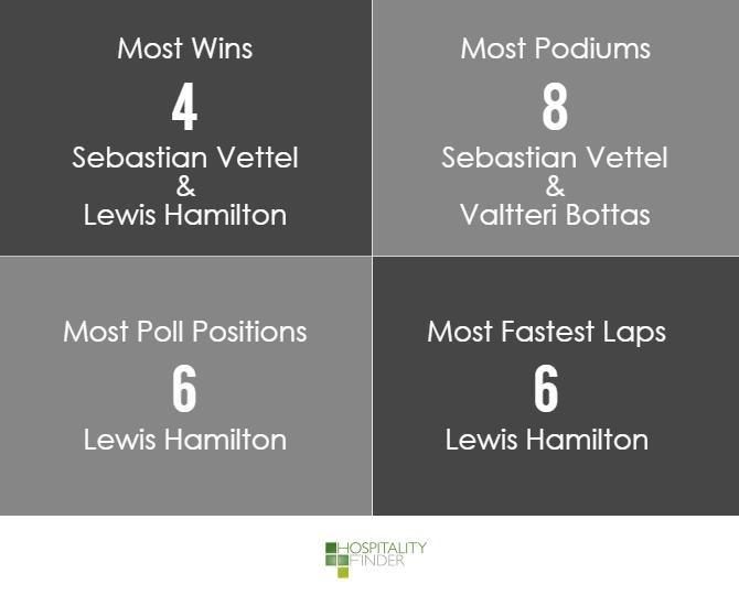 F1 Mid Season Review 4