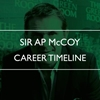 AP McCoy: Career Timeline